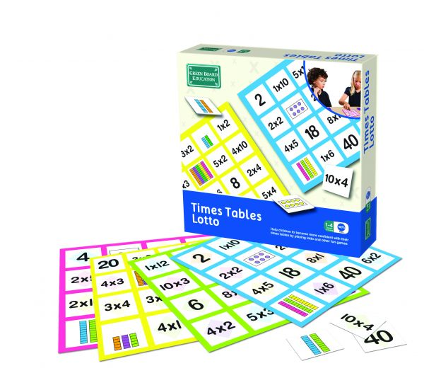 Math 2 times tables games multiplication 2 times table - Multiplication table games online free ...