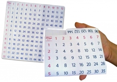 Flexitable - Multiplication and Division 12 x 12 Grid